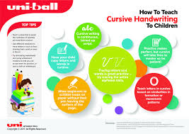 how to teach cursive handwriting to children infographic e