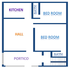 home design plans as per vastu shastra uncategorized home design vastu shastra top in exquisite home