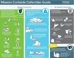 curbside collection district of mission bc