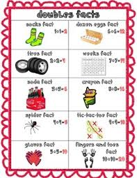 doubles fact doubles fact poster by jacqueline wagner teachers pay teachers