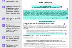 Career Change Resume Objective Samples by People That Do Resumes Reentrycorps
