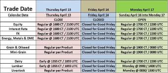 cme globex friday schedule 2017