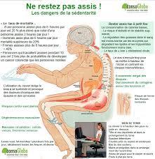 position assise bureau conseils pour bien se tenir au bureau et éviter les postures qui usent
