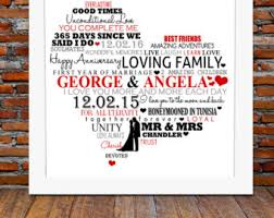 1st wedding anniversary gifts simple wedding anniversary gifts b70 in pictures selection m97
