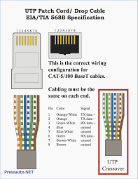 ethernet cat 5 wiring diagram cable free throughout cat5 b