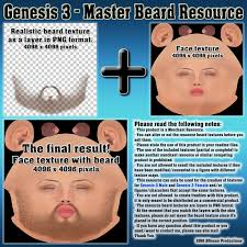 3dream by Genesis 3 Master Beard Resource Merchant Resources 3dream