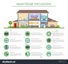 home decor infographic smart house ideas home decor small 1920x1440 interior design move