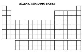 Blank Spreadsheets Blank Table Chart Maker