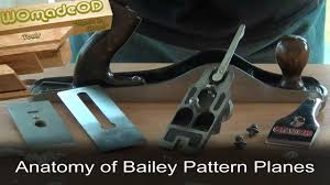 Stanley No 4 Bench Plane Stanley Bailey Bench Planes An Anatomy Youtube