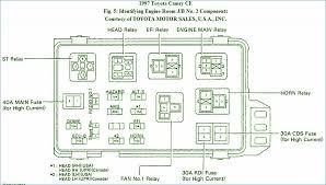 vauxhall zafira fuse box diagram 2006 poslovnekarte