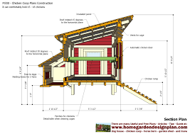 chicken coop plans free a frame with chicken house design and