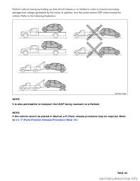 nissan leaf towing capacity towing nissan leaf 2015 1 g roadside assistance guide