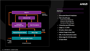 Cpu Info by Amd Zen Processor Technical Analysis Redesigning The Desktop