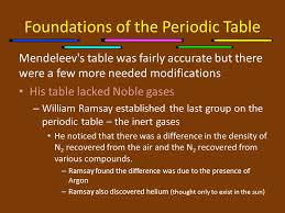 He On The Periodic Table Chemistry Notes Foundations Of The Periodic Table Ppt Download