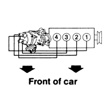 solved what is the firing order for 1994 honda civic lx fixya