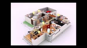 smart home solutions english youtube