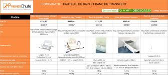 Banc De Transfert Pour Baignoire Comfy Siège De Tableau Comparatif Fauteuil De Bain Et Banc De Transfert De Baignoire