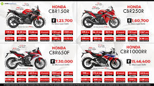 honda sport cbr quick comparison honda cbr sport bikes available in india