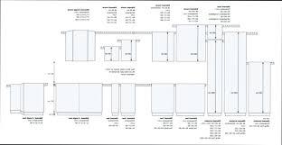 hauteur standard meuble cuisine hauteur meuble haut cuisine rapport plan travail pour idees de norme