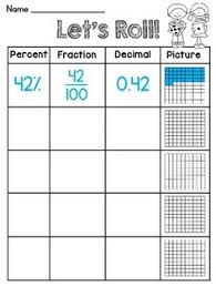 fractions decimals percents decimal fractions and percents