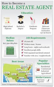 becoming a realtor how to become a real estate agent being a realtor