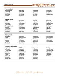Use Action Verbs Resume by Verbs Resumes Cerescoffee Co