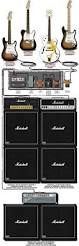 john frusciante gear guide guitars amps u0026 pedals pmt online