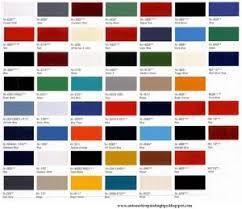 2003 u2013 2006 honda rr sportbike paint color code lists u2013 ridecbr