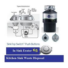 Sink Waste Disposal Units InSinkErator New Insinkerator  Food - Kitchen sink waste disposal