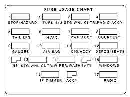 honda passport fuse box diagram honda free wiring diagrams