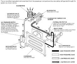 100 honda civic tow bar wiring diagram installation of a