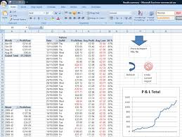Graph Spreadsheet Betfair Trading Mind Games Download Spreadsheet U0026 Graphs For Your