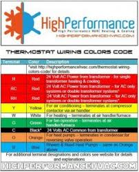 wiring color code iec yondo tech