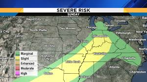 Dallas Radar Map by Holiday Weekend Includes Potential Severe Storm Threat