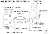 how to set a table for breakfast proper breakfast table setting ohio trm furniture