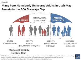 figure 10 many poor nonelderly uninsured s in utah may remain in the aca coverage