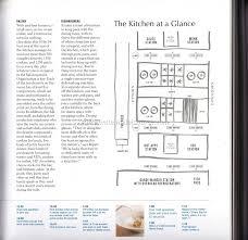 kitchen design template 8 best diy kitchen remodeling ideas