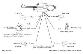 empi wiring harness diagram diagram wiring diagrams for diy car