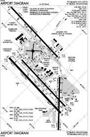 Boston Logan Airport Map Airport Runway Layout Diagrams As Far As The Time I Would Guess