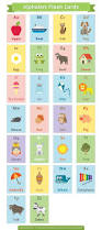 thanksgiving flash cards best 20 printable alphabet ideas on pinterest u2014no signup required