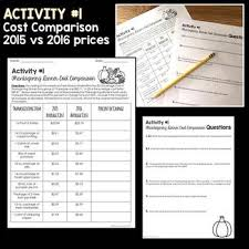 thanksgiving math project and activities by hearne tpt
