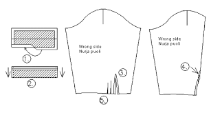 pattern drafting and software