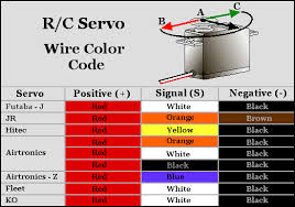 servo wire colors chinese and american rc groups