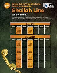 mishnah berurah daf hayomi b halacha daily email 5 shevat jan 21