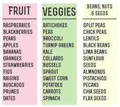 high fiber gluten free foods gluten free diet with nutrition