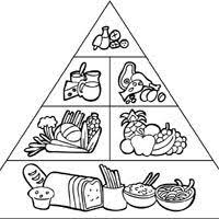 food pyramid for kids coloring page free coloring pages on art