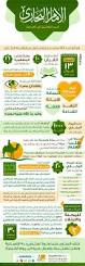34 best mecca images on pinterest mecca islamic quotes and allah