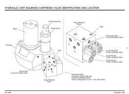 minute mount 3 wiring diagram minute mount pump diagram bendpak