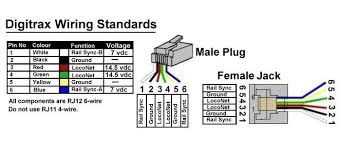 rj45 female connector wiring diagram rj45 wiring diagrams