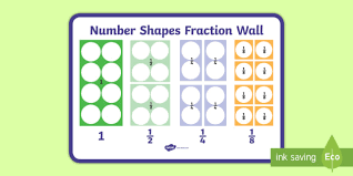 number shapes fraction display poster ks1 maths numicon